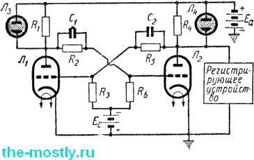Пересчётное устройство радиометра