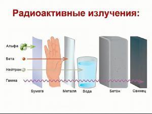 Впоследствии выяснилось, что радиоактивное излучение состоит из нескольких типов волн