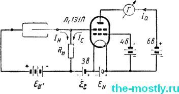 Схема рентгенометра с ионизационной камерой