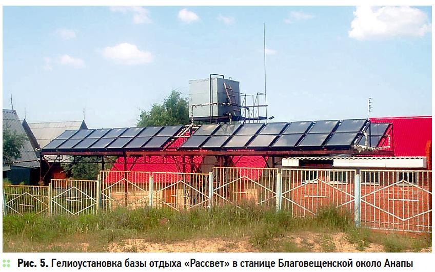 Солнечное теплоснабжение в Краснодарском крае. 10/2019. Фото 5