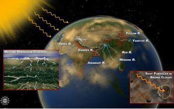Альбедо земной поверхности