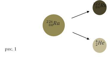 Единица измерения радиоактивности, пример 1