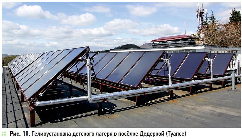Солнечное теплоснабжение в Краснодарском крае. 10/2019. Фото 10