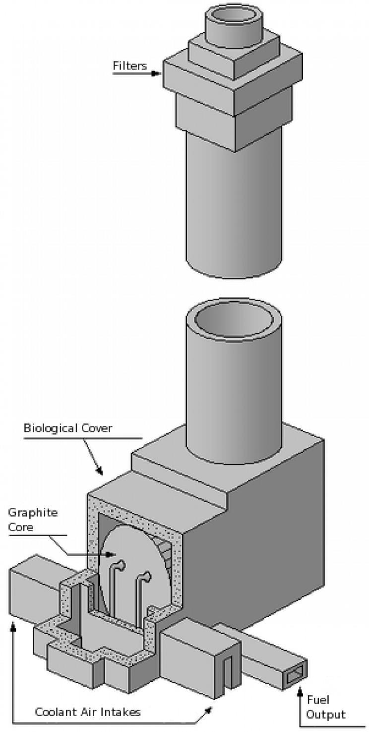 Windscale reactor diagram