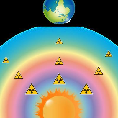 спектр солнца