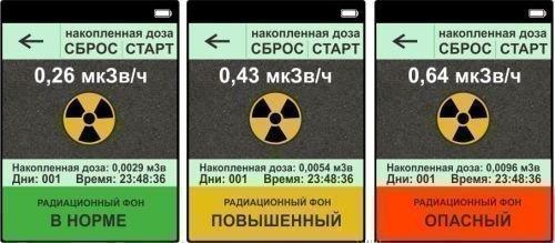 Результаты измерения радиации отображаются в интуитивно понятной форме