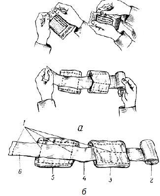 Рис. 30. Пакет перевязочный медицинский а – порядок вскрытия пакета; б – пакет в развернутом виде; 1 – цветные нитки; 2 – скатка бинта; 3 – подвижная подушечка; 4 – бинт; 5 – неподвижная подушечка; 6 – конец бинта