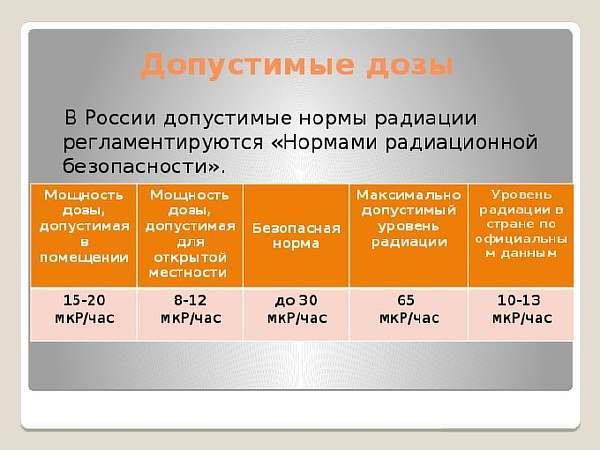 Таблица и схема