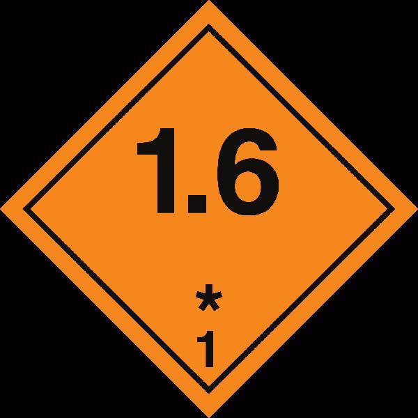 Классы опасности. Подкласс 1.6 | Справочник логиста | TRANS.RU